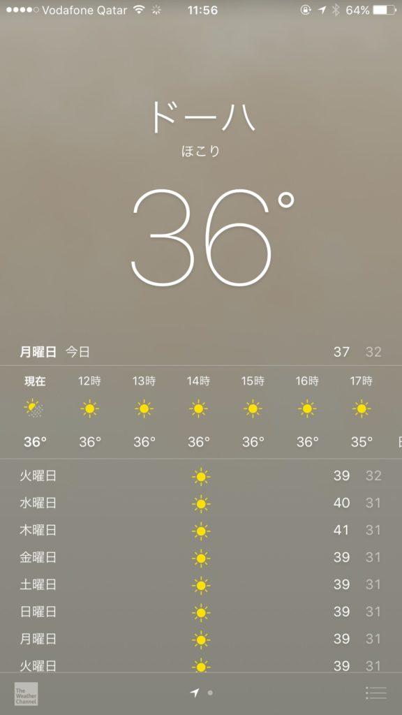 ドーハの天気