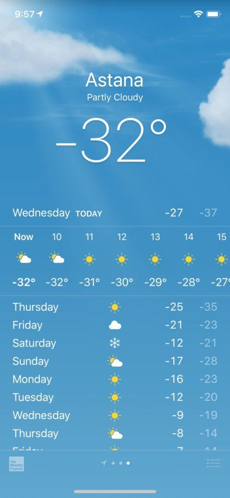 アスタナの気温
